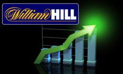 Шансы Украины на Евро 2012 от букмекерской конторы Вильям Хилл